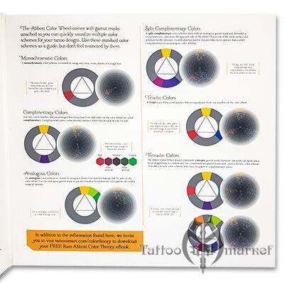 Abbott Color Wheel - цветовой круг